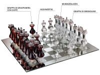 Mazzetti d'Altavilla Scacchiera Reale - Luxuriöses Schachspiel mit Grappa