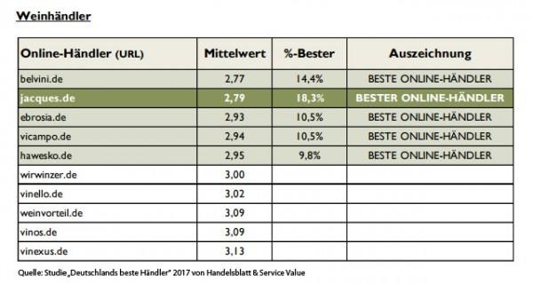 ebrosia-deutschlands-beste-weinh-ndler